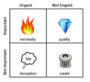 de matrix van eisenhower