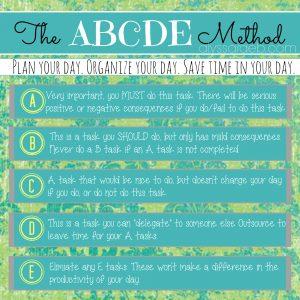 Prioriteiten stellen met de ABCDE methode van Brian Tracy